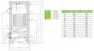Poza Boiler indirect cu o serpentina pentru pompe de caldura Drazice OKC 1000 NTR/HP 1000 litri