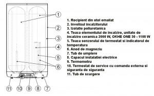 Poza Boiler electric DRAZICE OKHE ONE 100 - componente