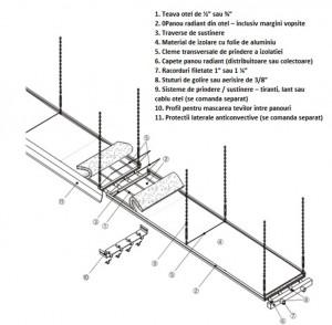 Poza Panouri radiante pe apa ECOPAN 7 tevi 150 mm 1/2 - componente