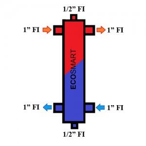Poza Butelie pentru egalizare temperatura ECOSMART 1 circuit - 1 debit 2.5 mc/h - conexiuni