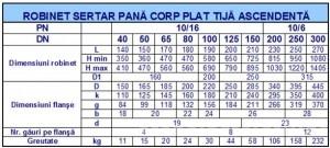 Poza Tabel robinet sertar pana DUYAR PN16 DN40