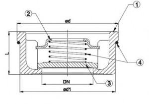 Poza Schema robinet retinere cu disc alama DUYAR tip Wafer PN16 DN32