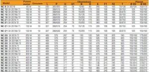 Poza Arzator gaz NC16 GX207/8 DN20/20 T2 - tabel