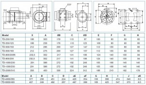 Poza Ventilator de tubulatura Soler Palau TD MIXVENT 250/100 - dimensiuni