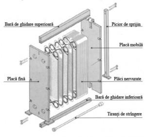 Poza componenta schimbator de caldura in placi