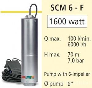 poza Pompa submersibila casnica Speroni SCM6