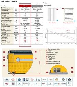 Poza date tehnice panou solar protherm