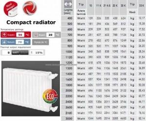 Poza Radiator de otel compact VOGEL&NOOT - caracteristici