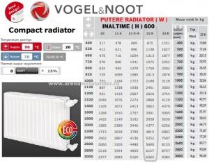 Poza informatii radiatoare VOGEL NOOT